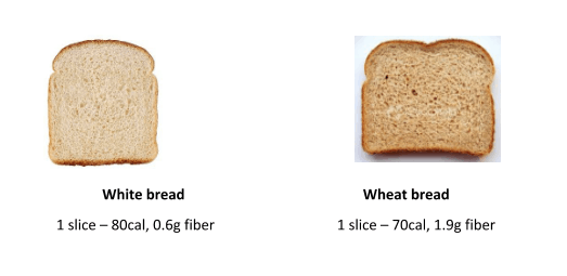 what kind of carbs is good for weight loss